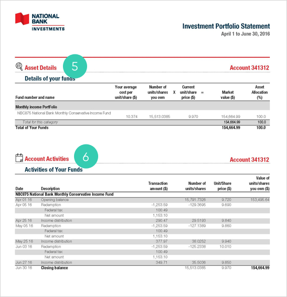 Sample investment portfolio statement - page 4